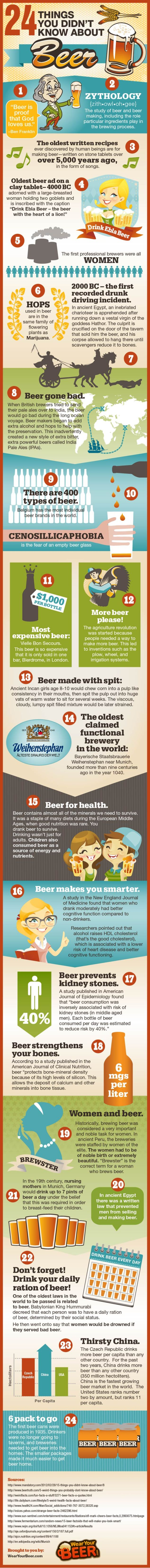 24ThingsaboutBeer