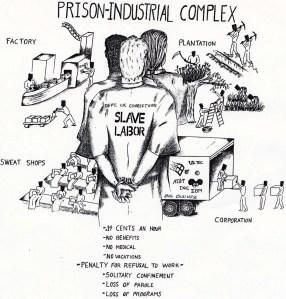 prisonindustry